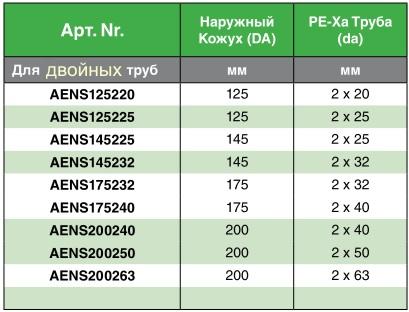 Резиновые колпаки AUSTROPUR таблица двойная