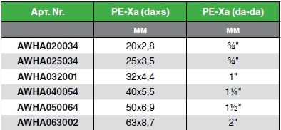 Фитинг зажимной резьбовой SDR 7,4 PN10
