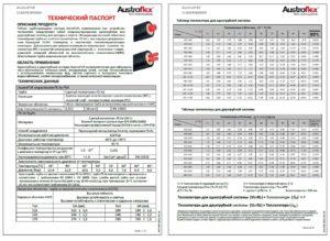 Технический паспорт AUSTROpur